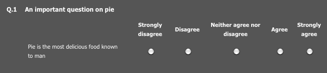 Sample Likert Scale for use in surveys